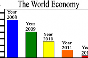 The world wide economic breakdown