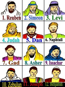 The 12 sons of Jacob also being the 12 zodiac signs – The